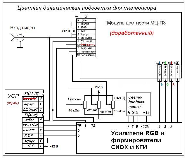 Схема доработанного модуля цветности.